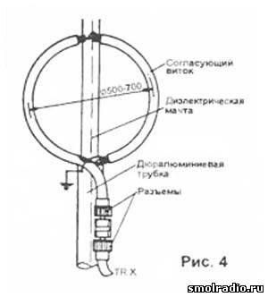 Магнитная петлевая антенна I1ARZ для работы на диапазонах ...